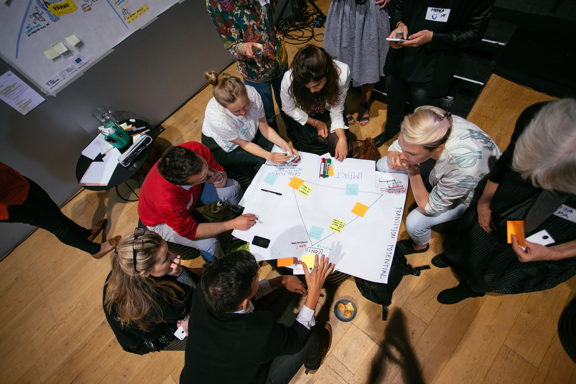 Experimentation with Social Innovation - Social Innovation Community